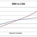 BIM vs CAD per gli edifici esistenti